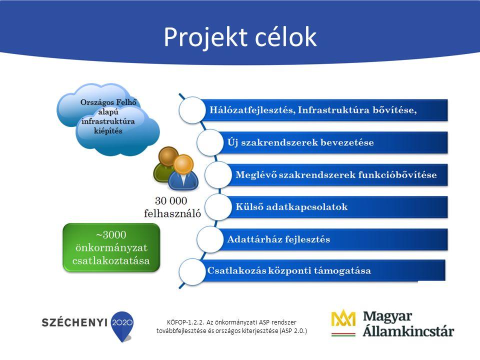 KÖFOP-1.2.2. Az önkormányzati ASP rendszer továbbfejlesztése és országos kiterjesztése (ASP 2.0.) Projekt célok