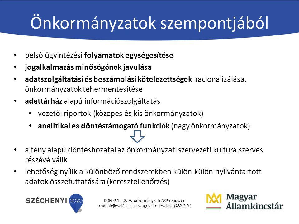 KÖFOP-1.2.2. Az önkormányzati ASP rendszer továbbfejlesztése és országos kiterjesztése (ASP 2.0.) Önkormányzatok szempontjából belső ügyintézési folya