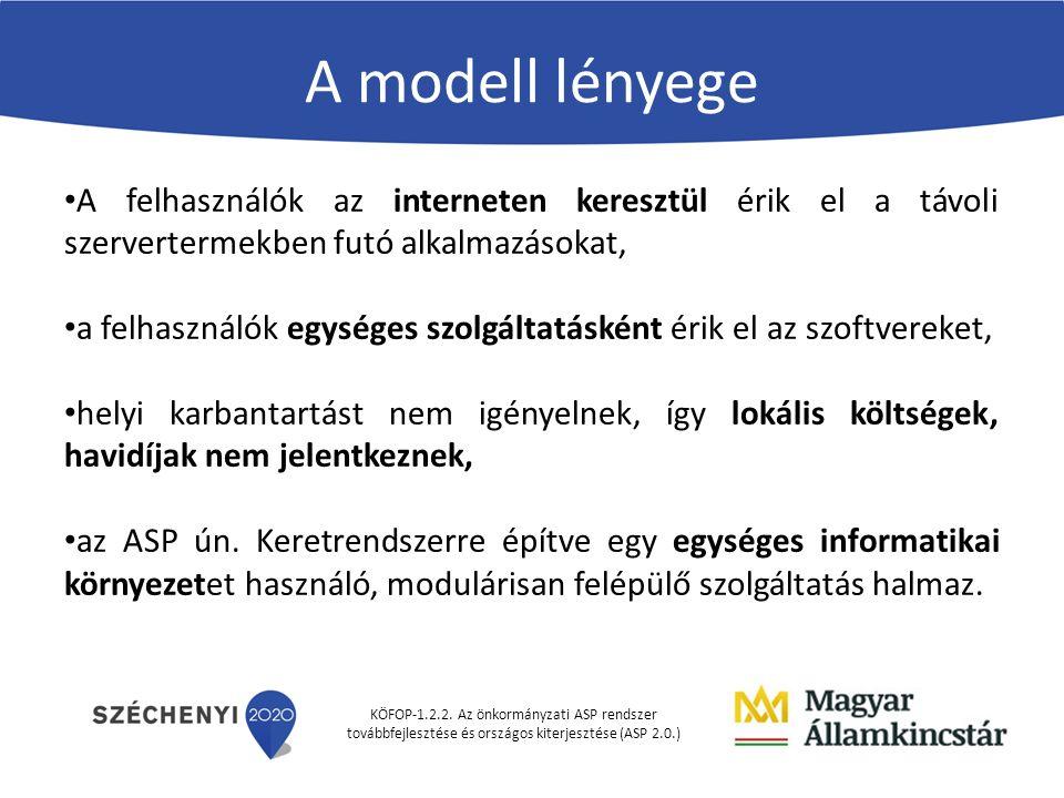 KÖFOP-1.2.2. Az önkormányzati ASP rendszer továbbfejlesztése és országos kiterjesztése (ASP 2.0.) A modell lényege A felhasználók az interneten keresz