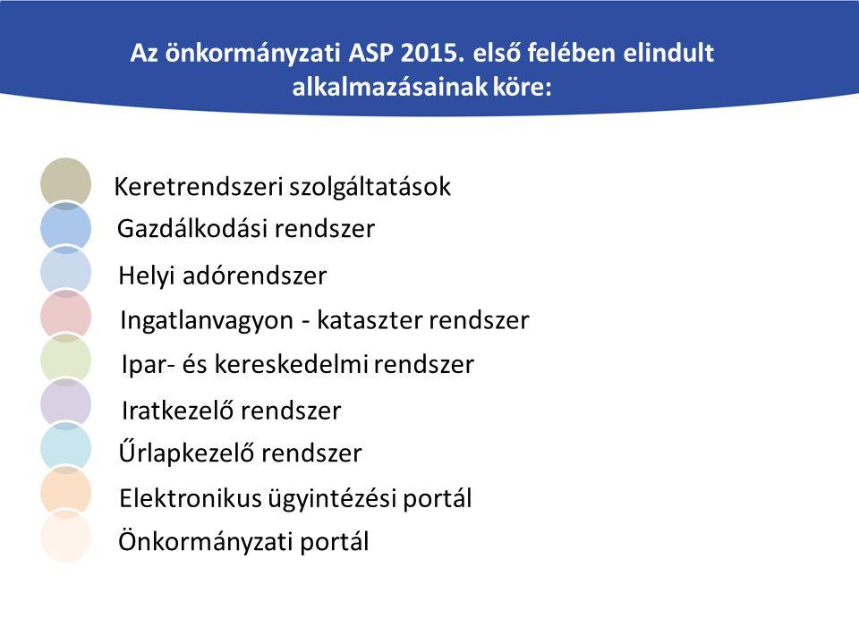 KÖFOP-1.2.2. Az önkormányzati ASP rendszer továbbfejlesztése és országos kiterjesztése (ASP 2.0.) Az önkormányzati ASP 2015. első felében elindult alk