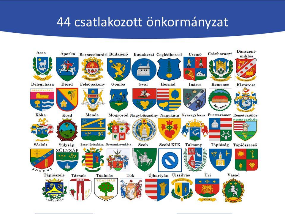 KÖFOP-1.2.2. Az önkormányzati ASP rendszer továbbfejlesztése és országos kiterjesztése (ASP 2.0.) 44 csatlakozott önkormányzat