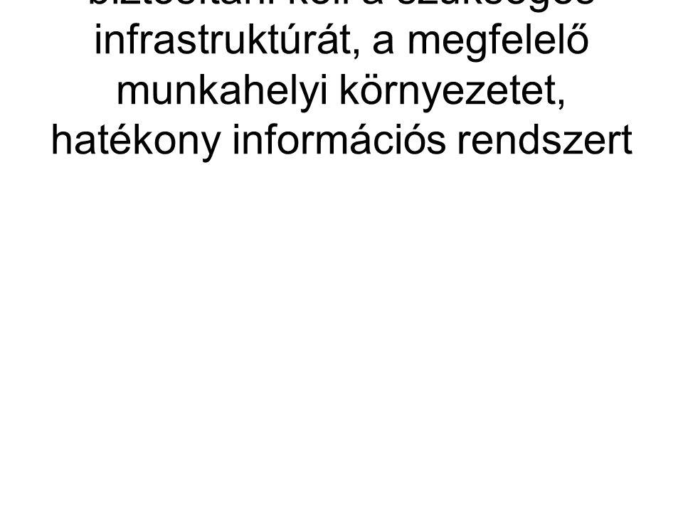 biztosítani kell a szükséges infrastruktúrát, a megfelelő munkahelyi környezetet, hatékony információs rendszert