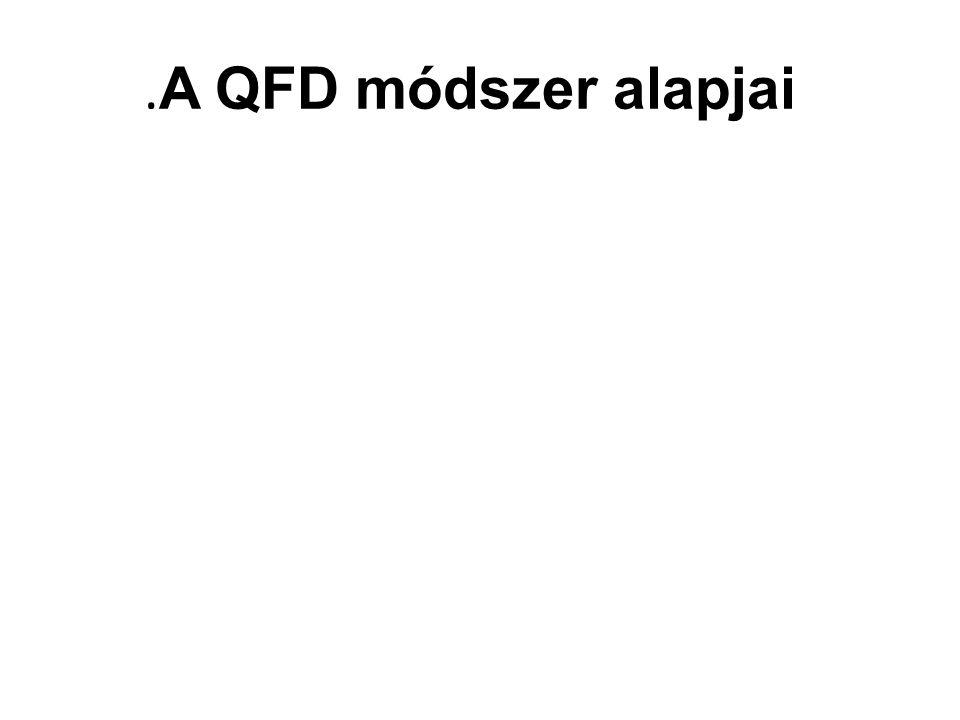 . A QFD módszer alapjai