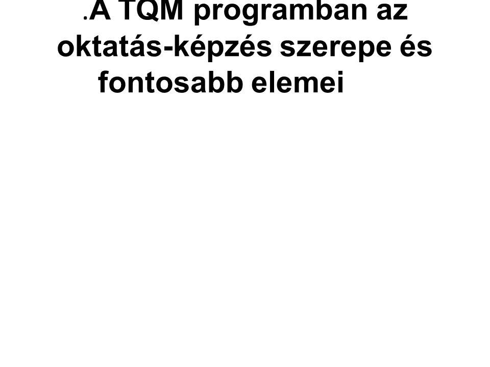 . A TQM programban az oktatás-képzés szerepe és fontosabb elemei