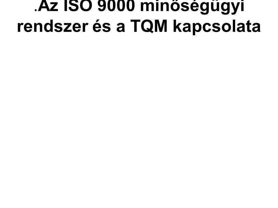 . Az ISO 9000 minőségügyi rendszer és a TQM kapcsolata