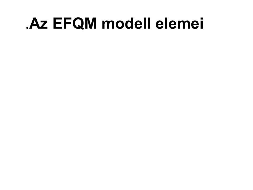 . Az EFQM modell elemei