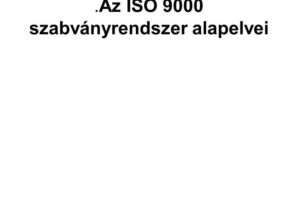 . Az ISO 9000 szabványrendszer alapelvei