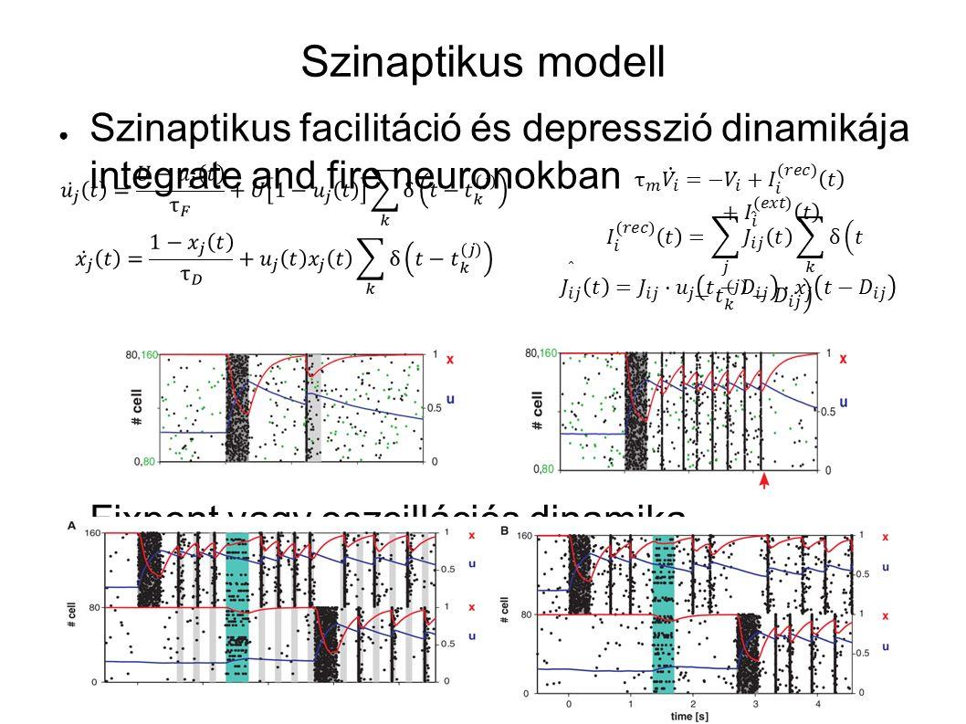 Tanulás Boltzmann-géppel ● Felügyelt tanulás, csak W-re, M analóg ● Hiba: Kullback-Leibler-divergencia a közelítendő és a megvalósított eloszlás között nem függ W-től a -val súlyozott kimeneti összegzés helyett bemeneteke vett átlag: ● Gradient descent – egyetlen bemenetre a Boltzmann-eloszlásból ● Delta-szabály – az összes lehetséges kimenetre való átlagot az aktuális értékkel közelítjük Két fázis: hebbi anti-hebbi ● Nem felügyelt