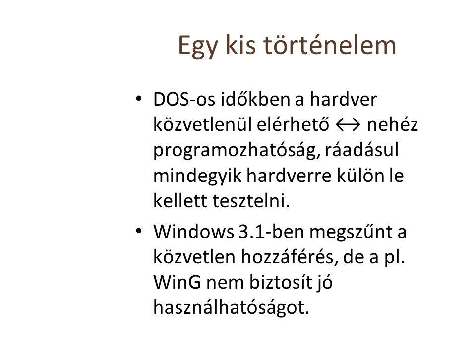 Egy kis történelem DOS-os időkben a hardver közvetlenül elérhető ↔ nehéz programozhatóság, ráadásul mindegyik hardverre külön le kellett tesztelni.