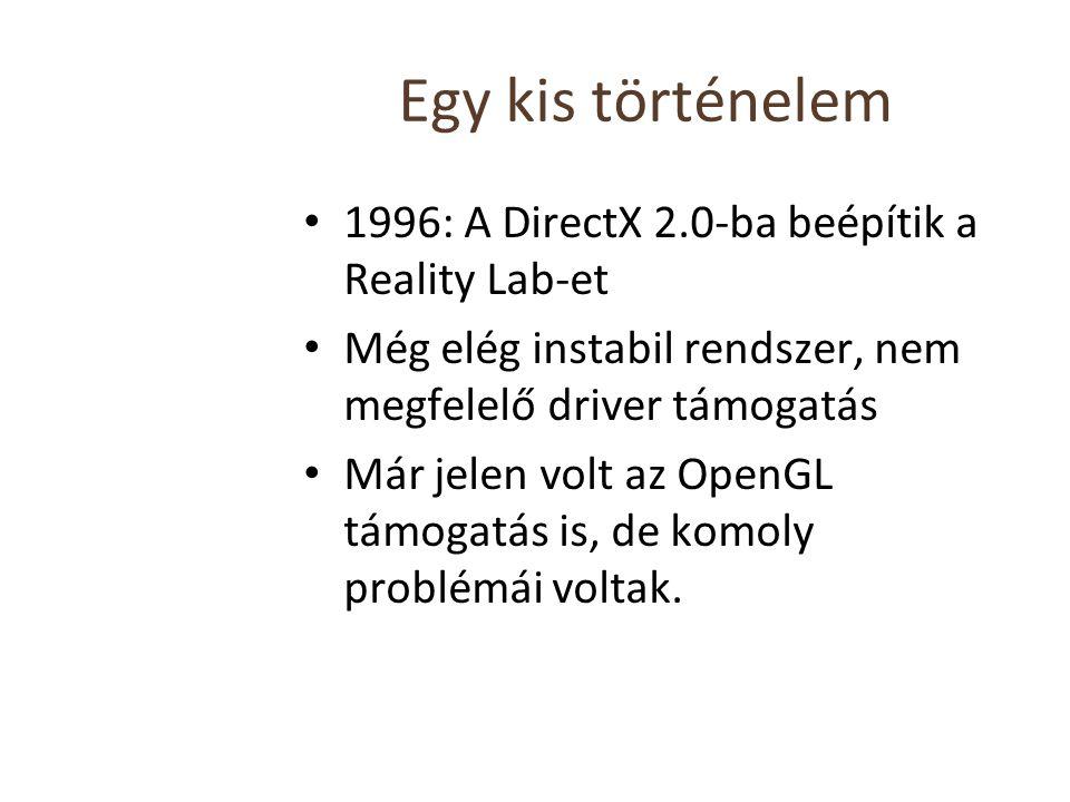 Egy kis történelem 1996: A DirectX 2.0-ba beépítik a Reality Lab-et Még elég instabil rendszer, nem megfelelő driver támogatás Már jelen volt az OpenGL támogatás is, de komoly problémái voltak.