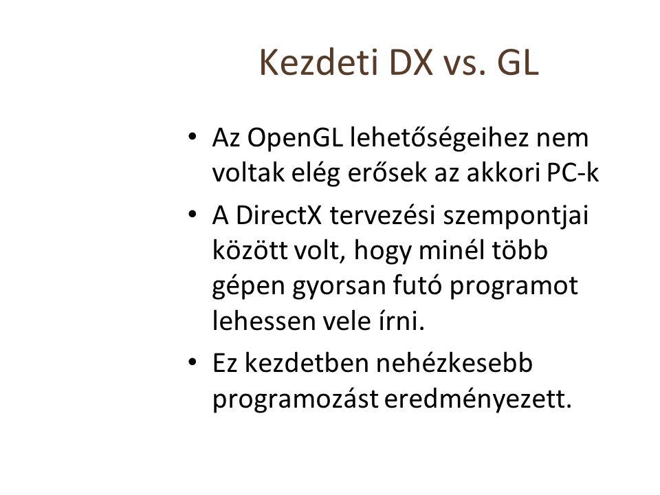 Kezdeti DX vs. GL Az OpenGL lehetőségeihez nem voltak elég erősek az akkori PC-k A DirectX tervezési szempontjai között volt, hogy minél több gépen gy