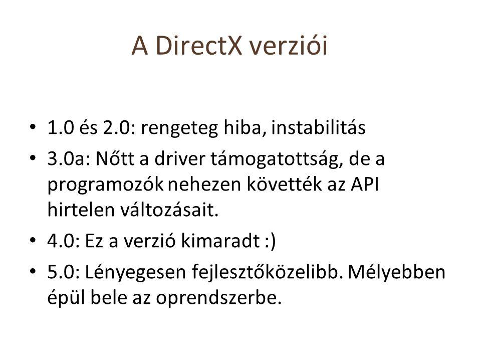 A DirectX verziói 1.0 és 2.0: rengeteg hiba, instabilitás 3.0a: Nőtt a driver támogatottság, de a programozók nehezen követték az API hirtelen változásait.