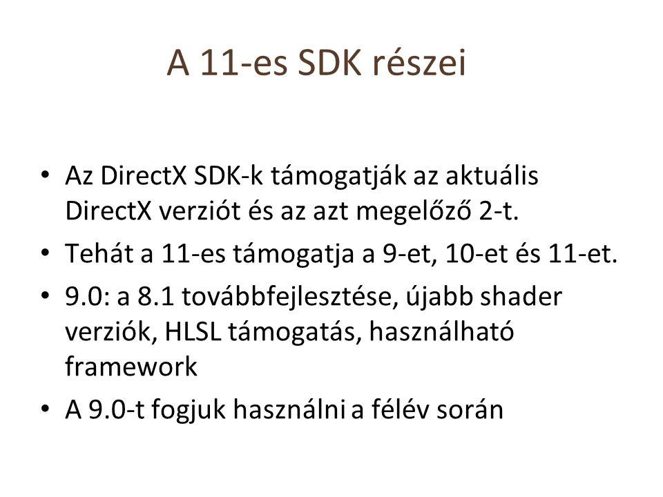 A 11-es SDK részei Az DirectX SDK-k támogatják az aktuális DirectX verziót és az azt megelőző 2-t. Tehát a 11-es támogatja a 9-et, 10-et és 11-et. 9.0
