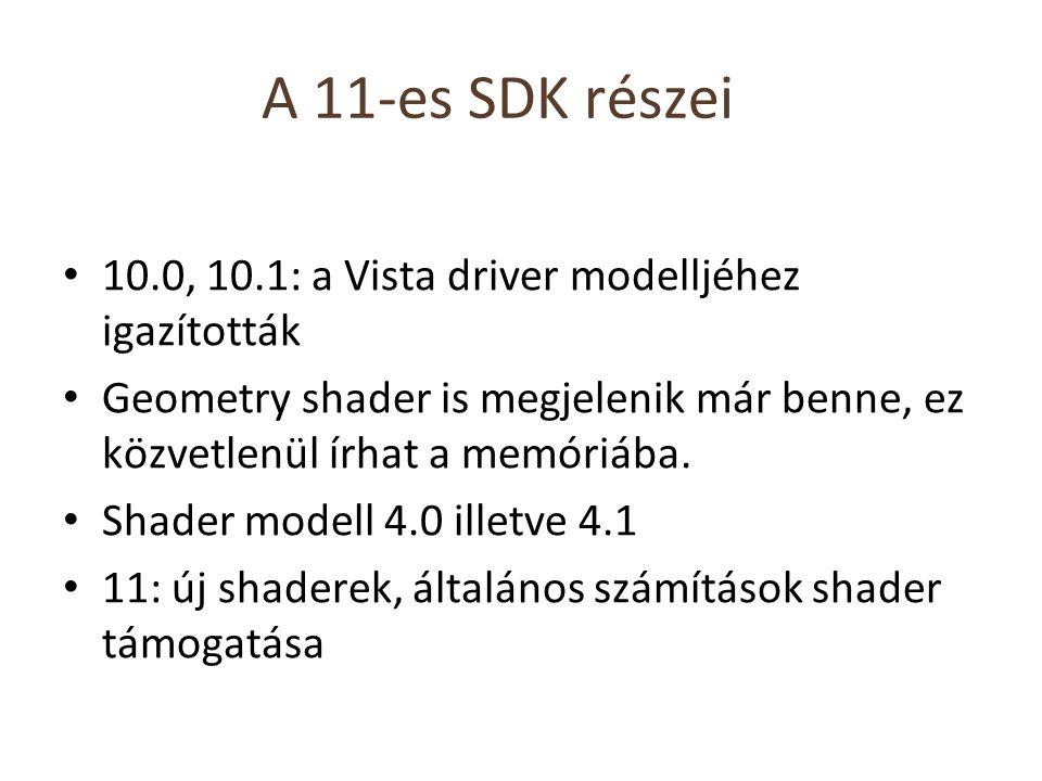 A 11-es SDK részei 10.0, 10.1: a Vista driver modelljéhez igazították Geometry shader is megjelenik már benne, ez közvetlenül írhat a memóriába. Shade
