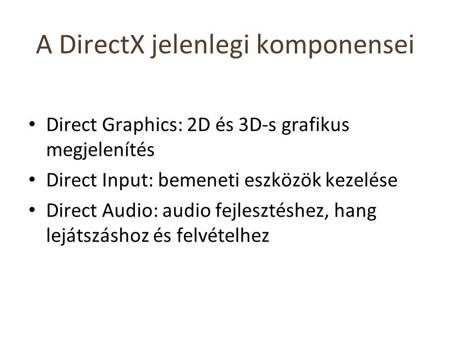 A DirectX jelenlegi komponensei Direct Graphics: 2D és 3D-s grafikus megjelenítés Direct Input: bemeneti eszközök kezelése Direct Audio: audio fejlesztéshez, hang lejátszáshoz és felvételhez