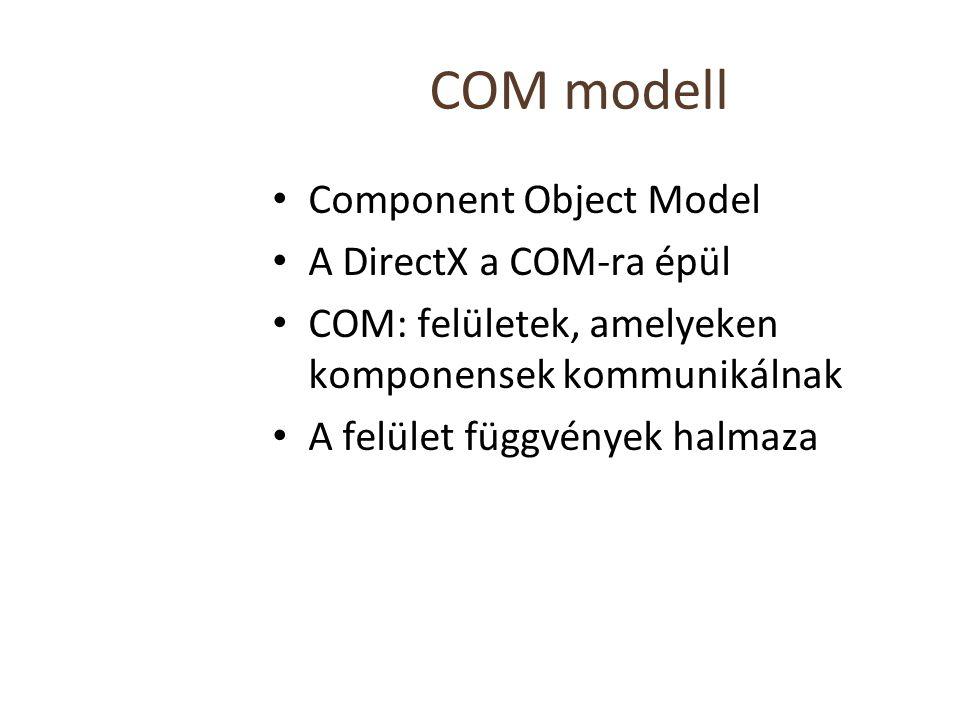 COM modell Component Object Model A DirectX a COM-ra épül COM: felületek, amelyeken komponensek kommunikálnak A felület függvények halmaza
