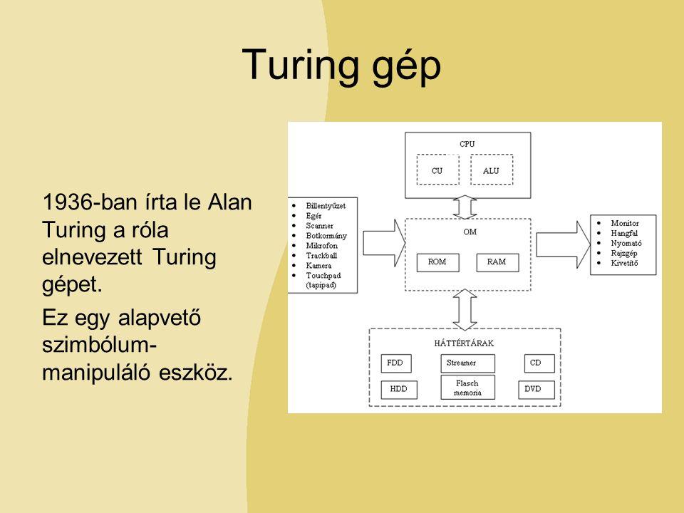 Turing gép 1936-ban írta le Alan Turing a róla elnevezett Turing gépet.