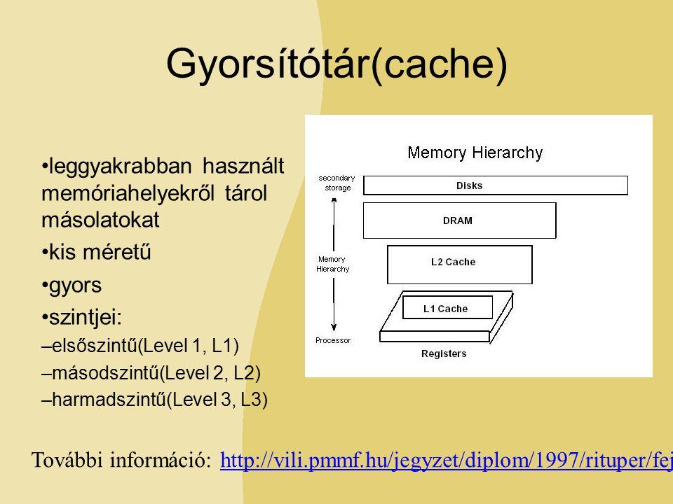 Gyorsítótár(cache) leggyakrabban használt memóriahelyekről tárol másolatokat kis méretű gyors szintjei: –elsőszintű(Level 1, L1) –másodszintű(Level 2, L2) –harmadszintű(Level 3, L3) További információ: http://vili.pmmf.hu/jegyzet/diplom/1997/rituper/fejez_6.htmhttp://vili.pmmf.hu/jegyzet/diplom/1997/rituper/fejez_6.htm