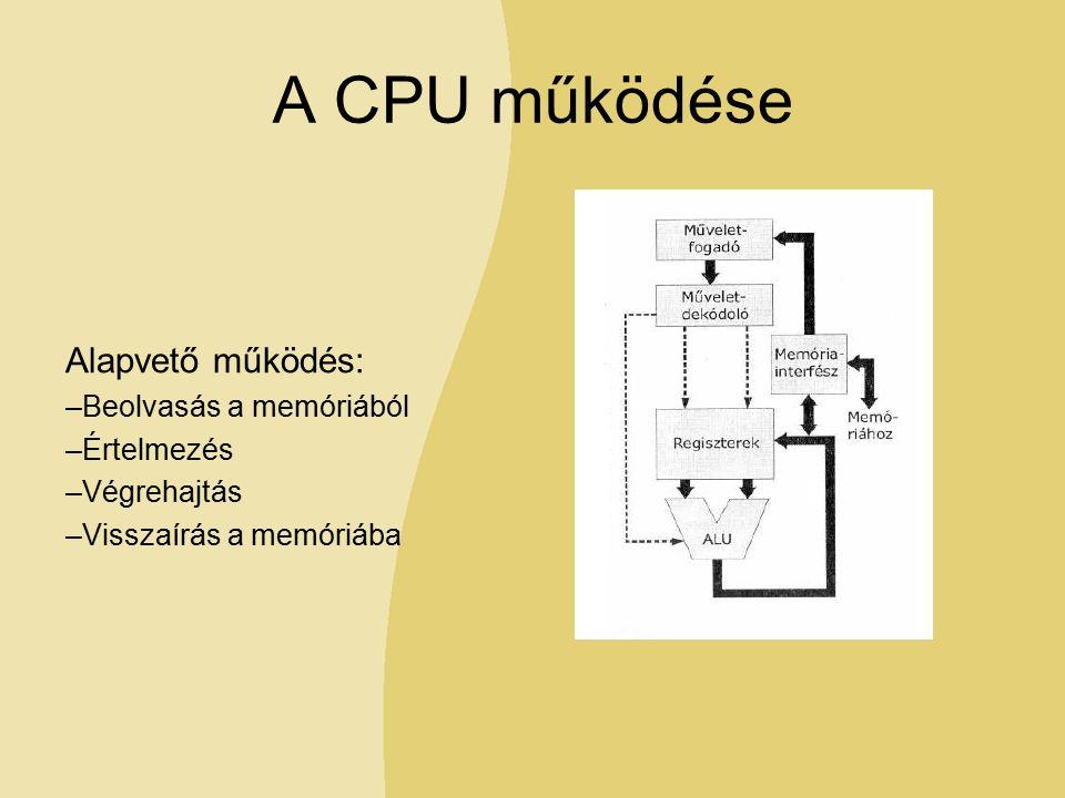 A CPU működése Alapvető működés: –Beolvasás a memóriából –Értelmezés –Végrehajtás –Visszaírás a memóriába