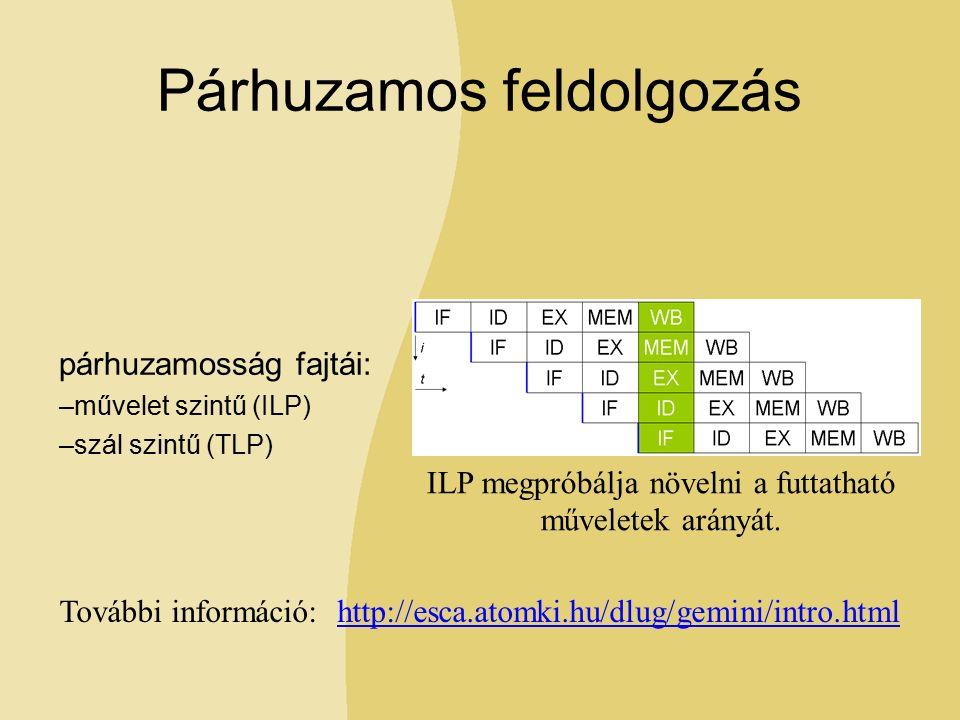 Párhuzamos feldolgozás párhuzamosság fajtái: –művelet szintű (ILP) –szál szintű (TLP) ILP megpróbálja növelni a futtatható műveletek arányát.