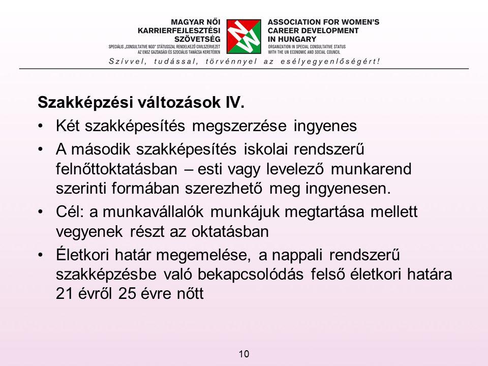 Szakképzési változások IV.