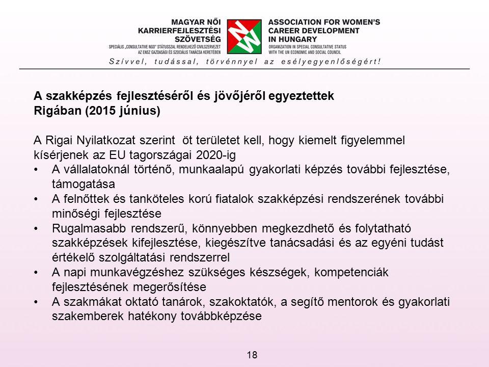 A szakképzés fejlesztéséről és jövőjéről egyeztettek Rigában (2015 június) A Rigai Nyilatkozat szerint öt területet kell, hogy kiemelt figyelemmel kís