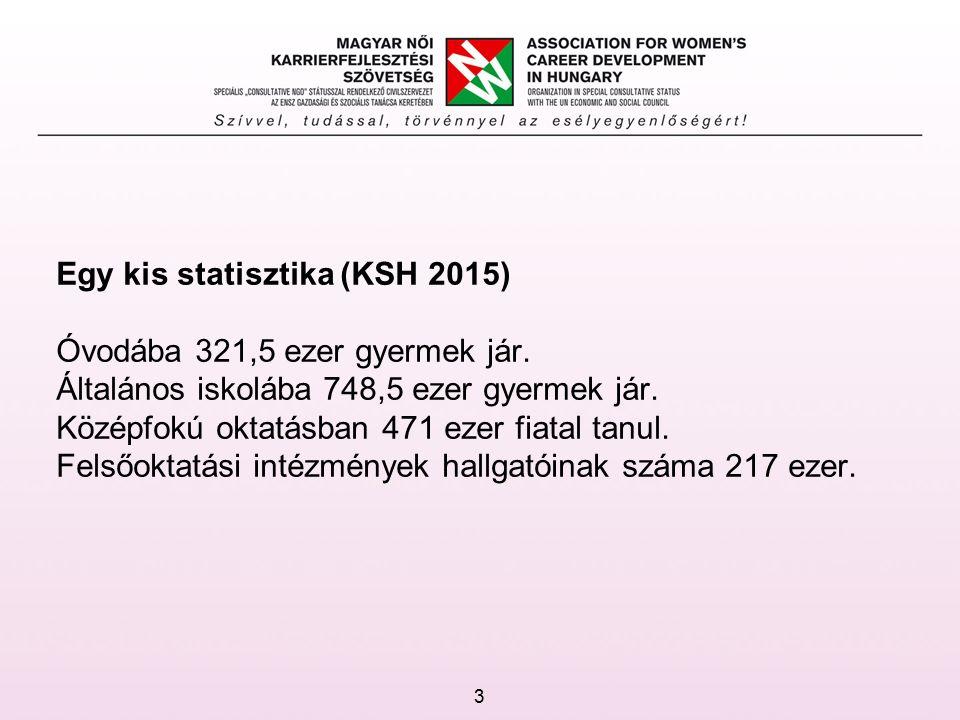 Egy kis statisztika (KSH 2015) Óvodába 321,5 ezer gyermek jár.