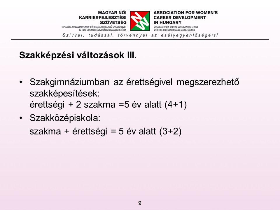 Szakképzési változások III.
