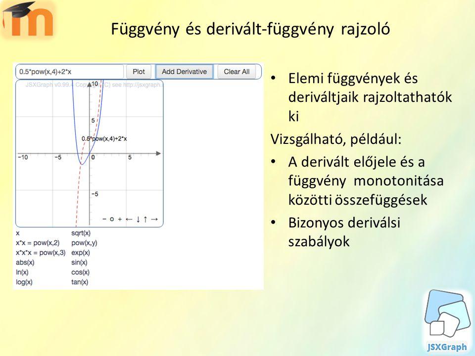 Függvény és derivált-függvény rajzoló Elemi függvények és deriváltjaik rajzoltathatók ki Vizsgálható, például: A derivált előjele és a függvény monotonitása közötti összefüggések Bizonyos deriválsi szabályok