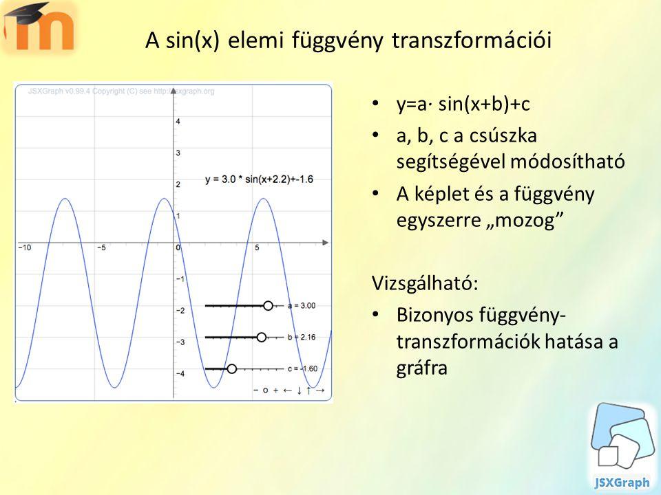 """A sin(x) elemi függvény transzformációi y=a∙ sin(x+b)+c a, b, c a csúszka segítségével módosítható A képlet és a függvény egyszerre """"mozog Vizsgálható: Bizonyos függvény- transzformációk hatása a gráfra"""