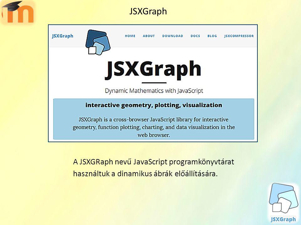 JSXGraph Jellemzői Euklédeszis és projektív geometria Görbe rajzolás Nyílt forráskód Nincsenek függőségek A JSXGraph tiszta JavaScript ( - nem Java - ), SVG, VML és canvas eszközöket használ.