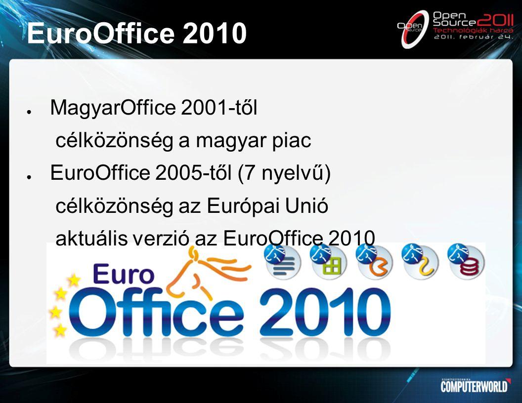 EuroOffice 2010 ● MagyarOffice 2001-től célközönség a magyar piac ● EuroOffice 2005-től (7 nyelvű) célközönség az Európai Unió aktuális verzió az EuroOffice 2010