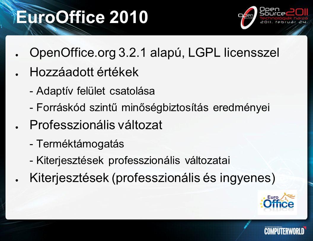 EuroOffice 2010 ● OpenOffice.org 3.2.1 alapú, LGPL licensszel ● Hozzáadott értékek - Adaptív felület csatolása - Forráskód szintű minőségbiztosítás eredményei ● Professzionális változat - Terméktámogatás - Kiterjesztések professzionális változatai ● Kiterjesztések (professzionális és ingyenes)