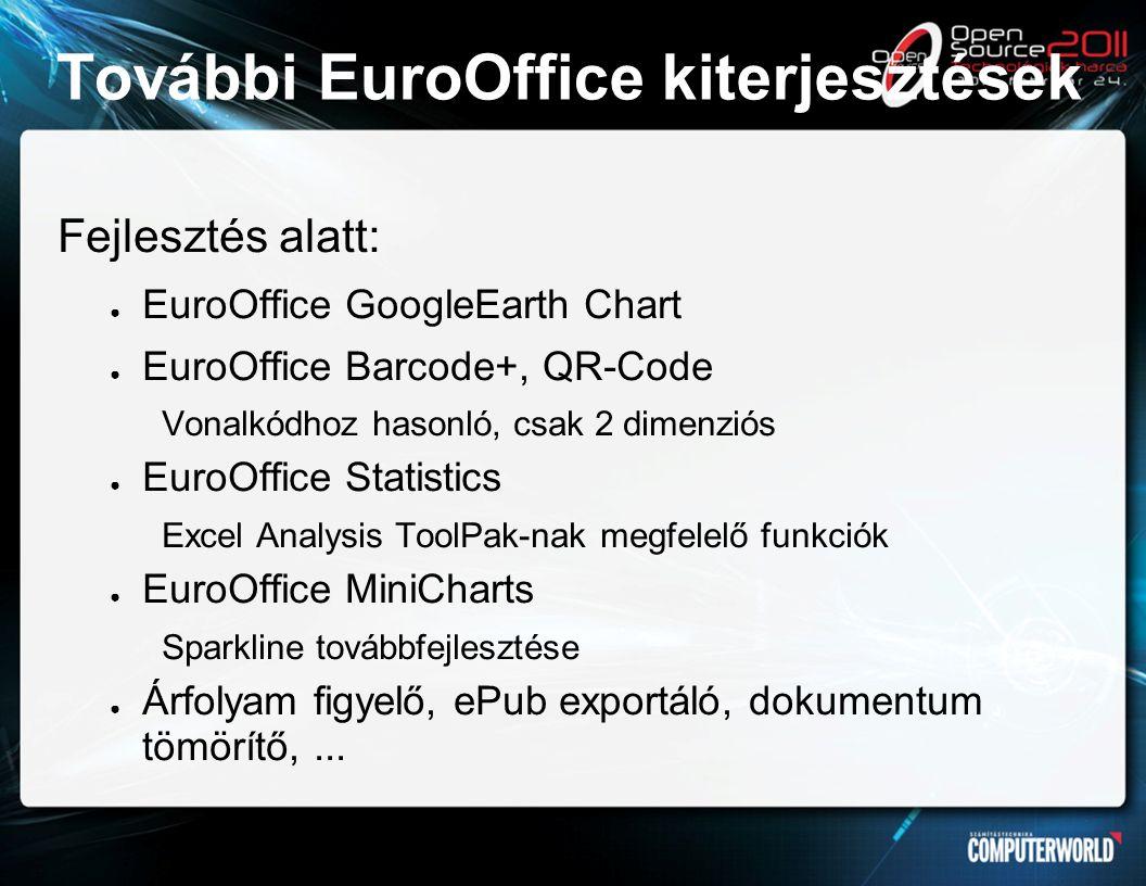 További EuroOffice kiterjesztések Fejlesztés alatt: ● EuroOffice GoogleEarth Chart ● EuroOffice Barcode+, QR-Code Vonalkódhoz hasonló, csak 2 dimenziós ● EuroOffice Statistics Excel Analysis ToolPak-nak megfelelő funkciók ● EuroOffice MiniCharts Sparkline továbbfejlesztése ● Árfolyam figyelő, ePub exportáló, dokumentum tömörítő,...