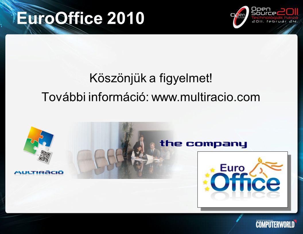 EuroOffice 2010 Köszönjük a figyelmet! További információ: www.multiracio.com
