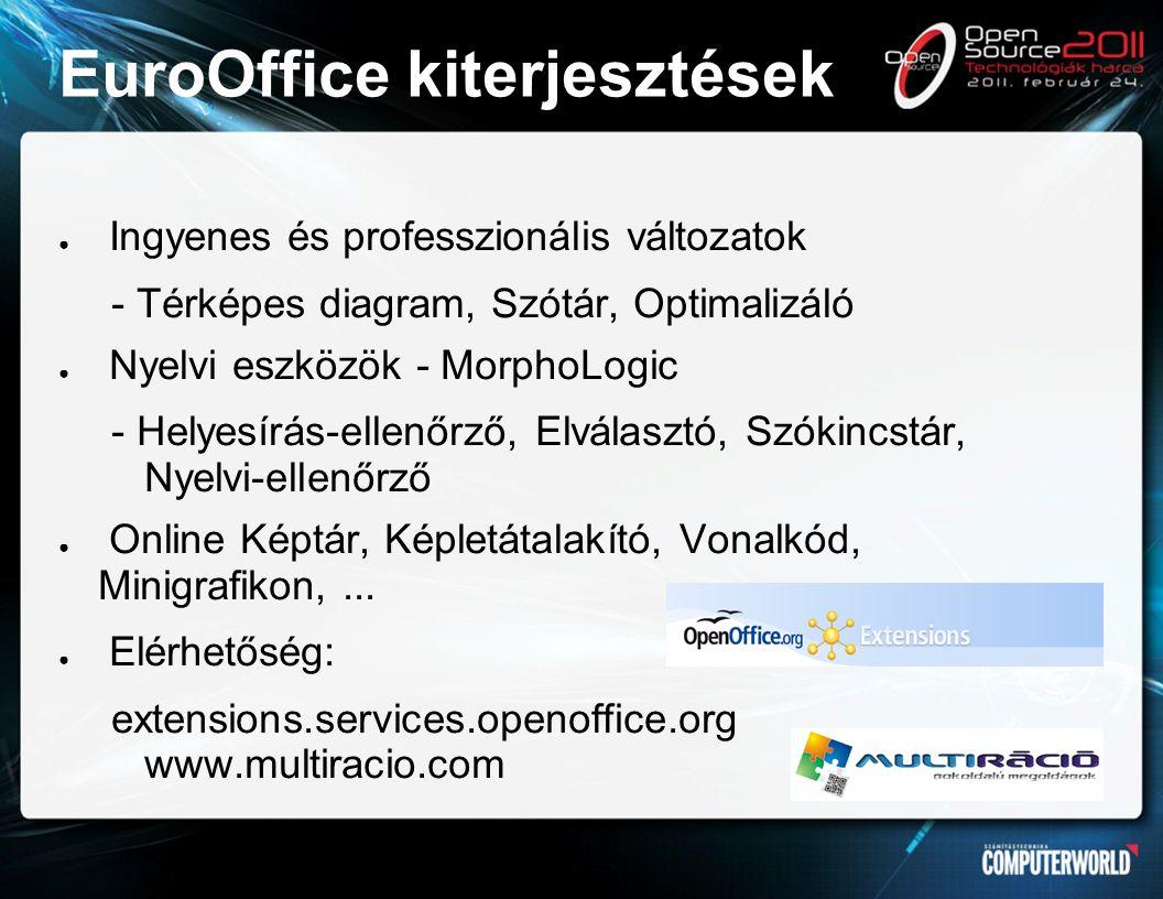 EuroOffice kiterjesztések ● Ingyenes és professzionális változatok - Térképes diagram, Szótár, Optimalizáló ● Nyelvi eszközök - MorphoLogic - Helyesírás-ellenőrző, Elválasztó, Szókincstár, Nyelvi-ellenőrző ● Online Képtár, Képletátalakító, Vonalkód, Minigrafikon,...