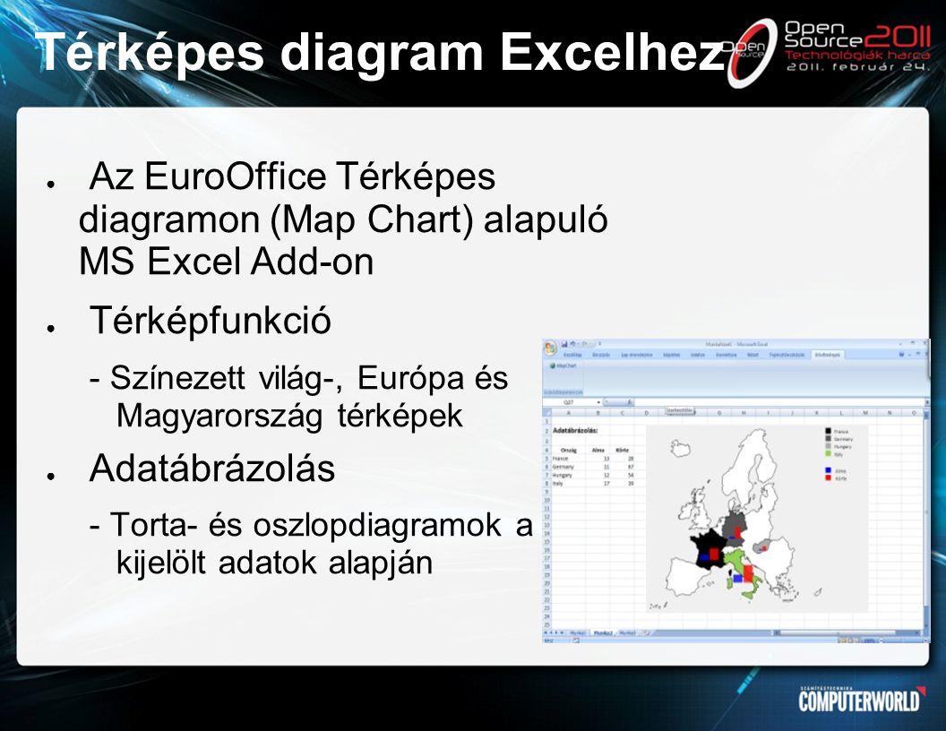 Térképes diagram Excelhez ● Az EuroOffice Térképes diagramon (Map Chart) alapuló MS Excel Add-on ● Térképfunkció - Színezett világ-, Európa és Magyarország térképek ● Adatábrázolás - Torta- és oszlopdiagramok a kijelölt adatok alapján