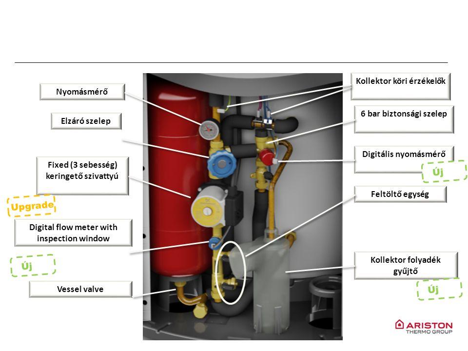 Nyomásmérő Fixed (3 sebesség) keringető szivattyú Elzáró szelep 6 bar biztonsági szelep Kollektor folyadék gyűjtő Kollektor köri érzékelők Digital flow meter with inspection window Feltöltő egység Vessel valve Digitális nyomásmérő Új Upgrade