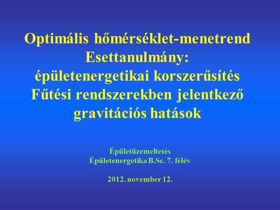 Optimális hőmérséklet-menetrend Esettanulmány: épületenergetikai korszerűsítés Fűtési rendszerekben jelentkező gravitációs hatások Épületüzemeltetés Épületenergetika B.Sc.