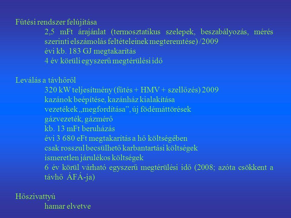 Fűtési rendszer felújítása 2,5 mFt árajánlat (termosztatikus szelepek, beszabályozás, mérés szerinti elszámolás feltételeinek megteremtése) /2009 évi kb.