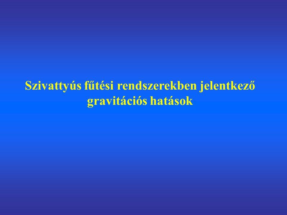 Szivattyús fűtési rendszerekben jelentkező gravitációs hatások
