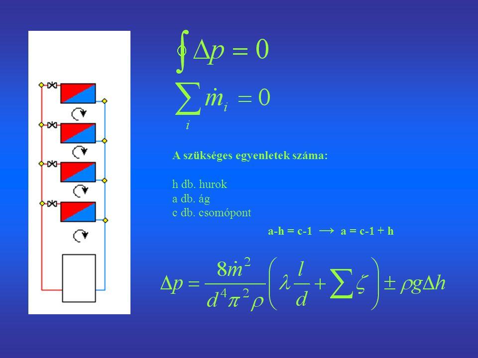 A szükséges egyenletek száma: h db. hurok a db. ág c db. csomópont a-h = c-1 → a = c-1 + h