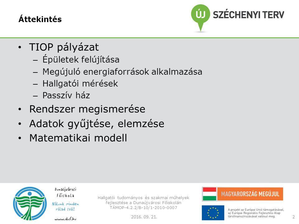 Áttekintés TIOP pályázat – Épületek felújítása – Megújuló energiaforrások alkalmazása – Hallgatói mérések – Passzív ház Rendszer megismerése Adatok gyűjtése, elemzése Matematikai modell 2016.