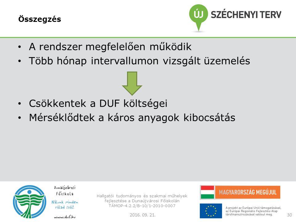Összegzés A rendszer megfelelően működik Több hónap intervallumon vizsgált üzemelés Csökkentek a DUF költségei Mérséklődtek a káros anyagok kibocsátás 2016.