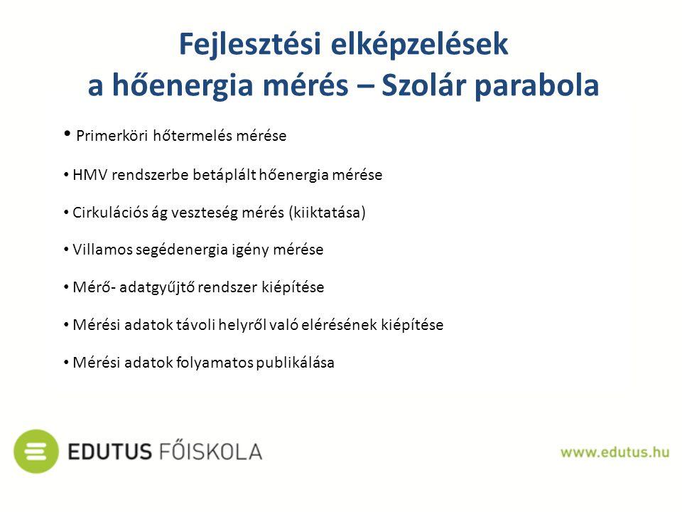 Fejlesztési elképzelések a hőenergia mérés – Szolár parabola Primerköri hőtermelés mérése HMV rendszerbe betáplált hőenergia mérése Cirkulációs ág ves
