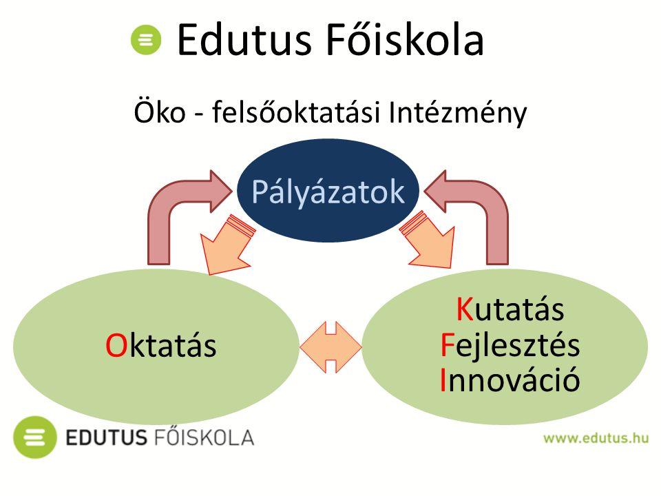 Oktatás Edutus Főiskola Öko - felsőoktatási Intézmény Kutatás Fejlesztés Innováció Pályázatok