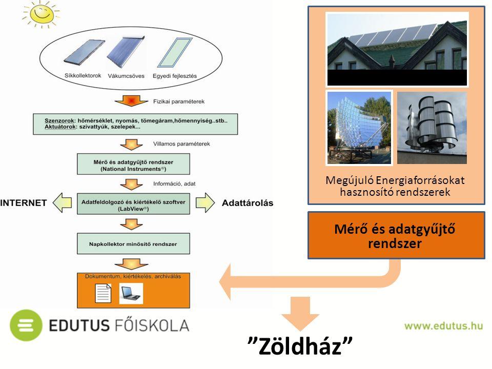 """Megújuló Energiaforrásokat hasznosító rendszerek Mérő és adatgyűjtő rendszer """"Zöldház"""""""