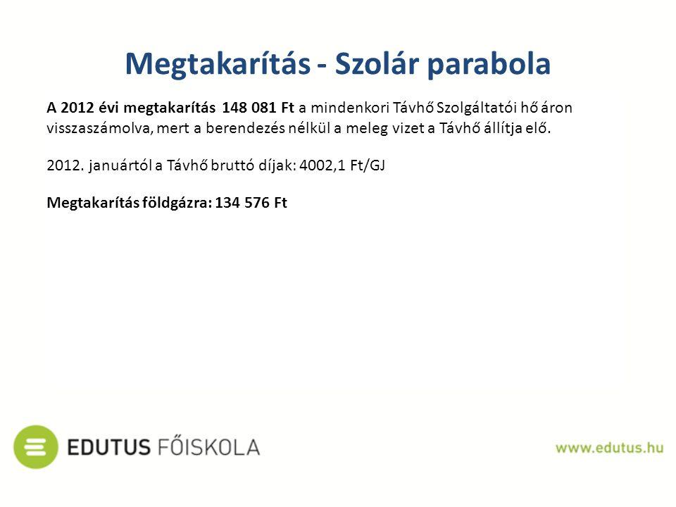 Megtakarítás - Szolár parabola A 2012 évi megtakarítás 148 081 Ft a mindenkori Távhő Szolgáltatói hő áron visszaszámolva, mert a berendezés nélkül a m
