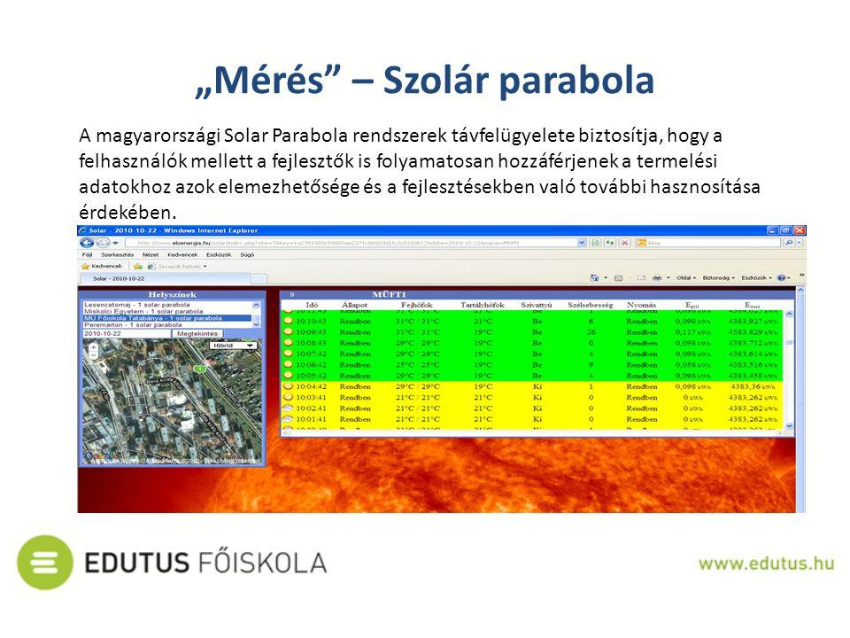 """""""Mérés"""" – Szolár parabola A magyarországi Solar Parabola rendszerek távfelügyelete biztosítja, hogy a felhasználók mellett a fejlesztők is folyamatosa"""