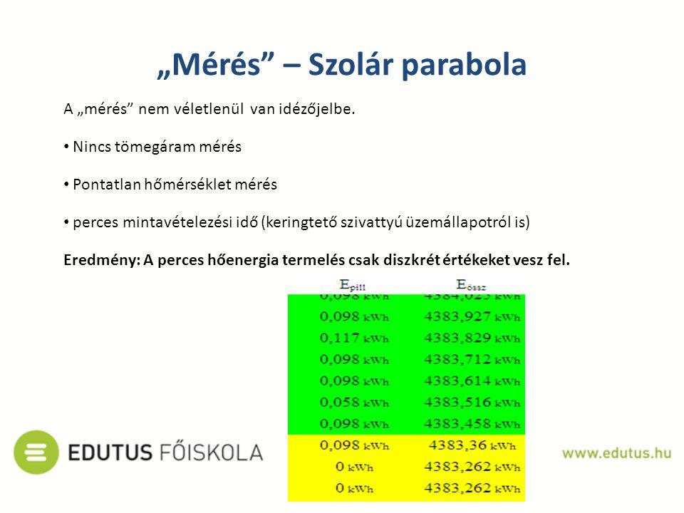"""""""Mérés"""" – Szolár parabola A """"mérés"""" nem véletlenül van idézőjelbe. Nincs tömegáram mérés Pontatlan hőmérséklet mérés perces mintavételezési idő (kerin"""
